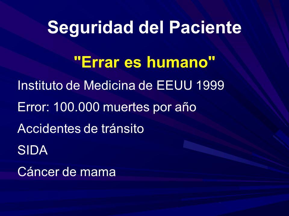HOSPITAL MATERNO NEONATAL Ud.reporto un INCIDENTE del tipo MEDICACIÓN / PACIENTE EQUIVOCADO.