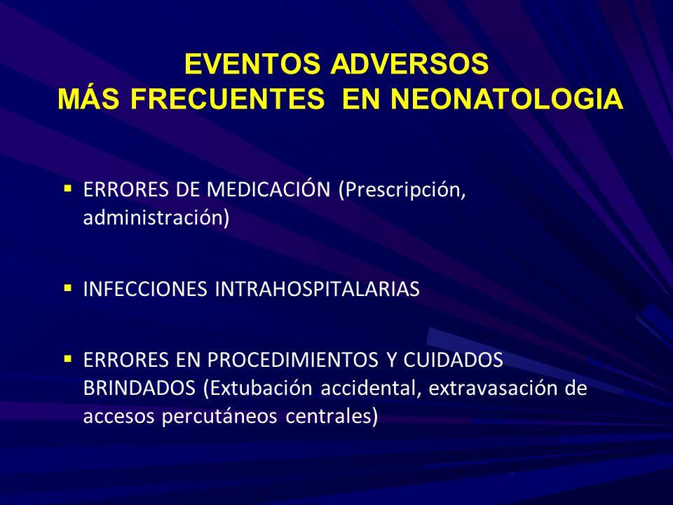 EVENTOS ADVERSOS MÁS FRECUENTES EN NEONATOLOGIA ERRORES DE MEDICACIÓN (Prescripción, administración) INFECCIONES INTRAHOSPITALARIAS ERRORES EN PROCEDI