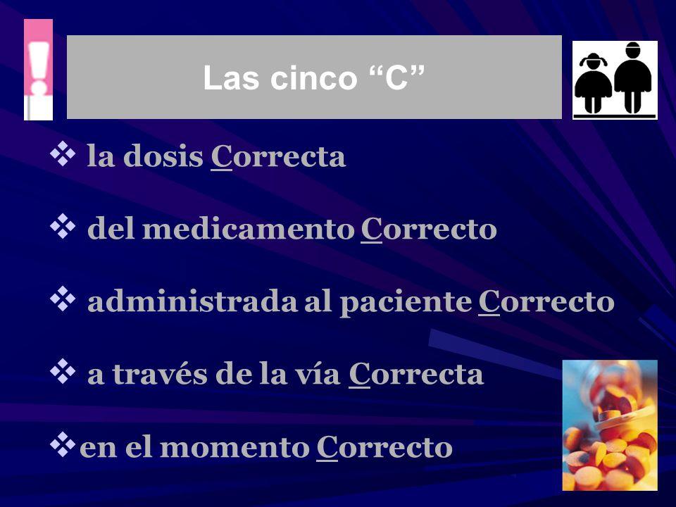 la dosis Correcta del medicamento Correcto administrada al paciente Correcto a través de la vía Correcta en el momento Correcto Las cinco C