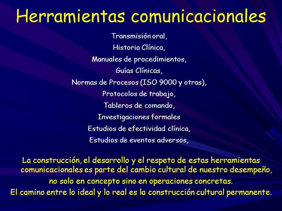 Herramientas comunicacionales Transmisión oral, Historia Clínica, Manuales de procedimientos, Guías Clínicas, Normas de Procesos (ISO 9000 y otras), P
