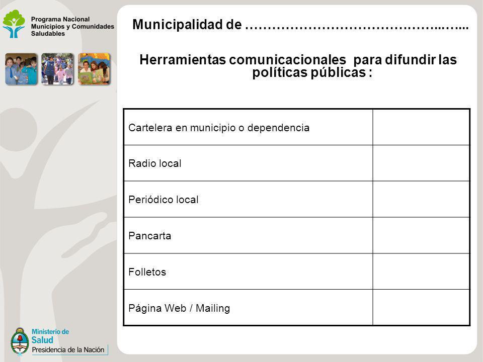 Herramientas comunicacionales para difundir las políticas públicas : Cartelera en municipio o dependencia Radio local Periódico local Pancarta Folleto