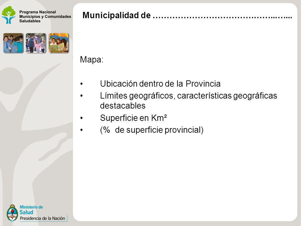 Mapa: Ubicación dentro de la Provincia Límites geográficos, características geográficas destacables Superficie en Km² (% de superficie provincial) Municipalidad de ……………………………………...…...