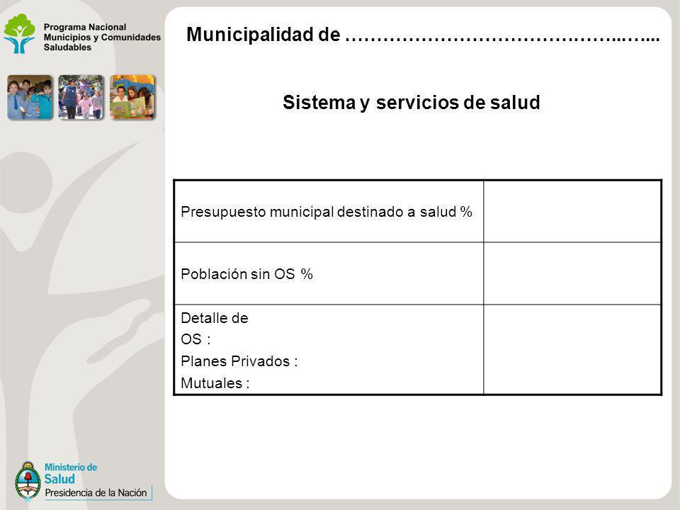Sistema y servicios de salud Presupuesto municipal destinado a salud % Población sin OS % Detalle de OS : Planes Privados : Mutuales : Municipalidad de ……………………………………...…...