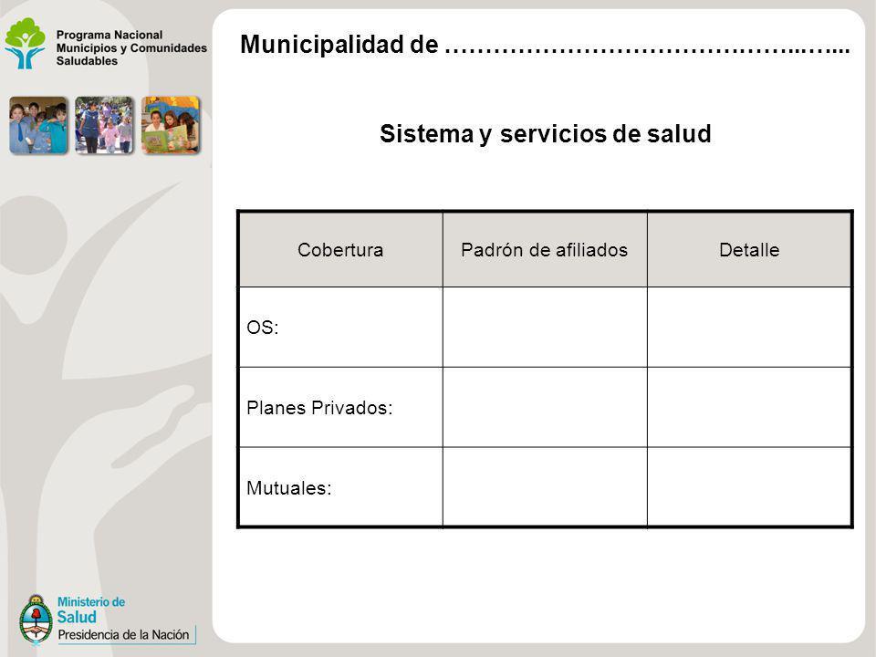Sistema y servicios de salud CoberturaPadrón de afiliadosDetalle OS: Planes Privados: Mutuales: Municipalidad de ……………………………………...…...