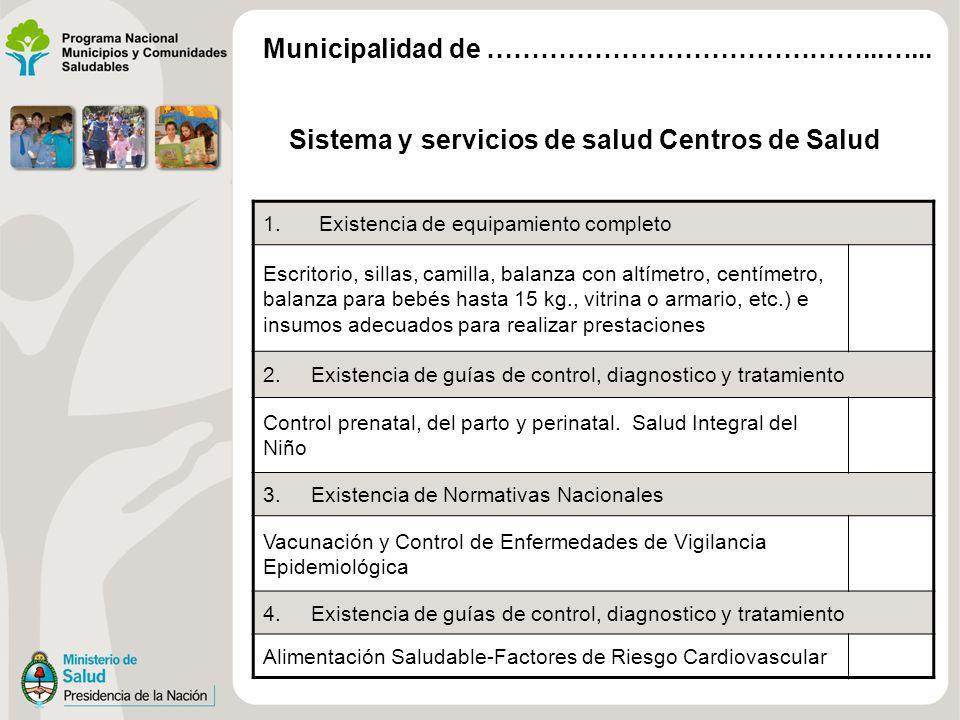 Sistema y servicios de salud Centros de Salud 1.Existencia de equipamiento completo Escritorio, sillas, camilla, balanza con altímetro, centímetro, ba
