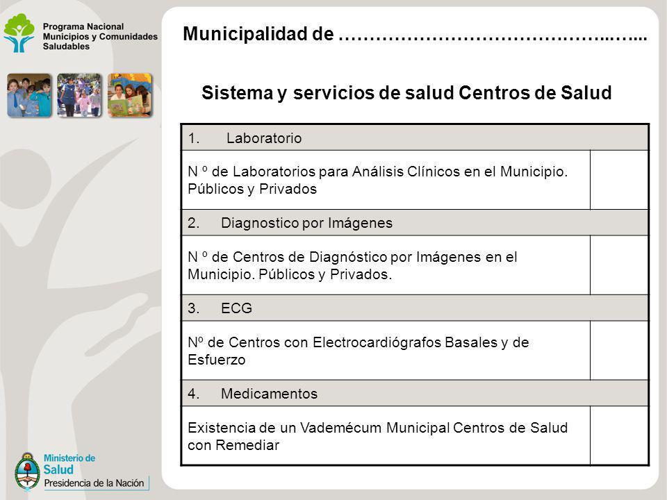 Sistema y servicios de salud Centros de Salud 1.Laboratorio N º de Laboratorios para Análisis Clínicos en el Municipio. Públicos y Privados 2. Diagnos