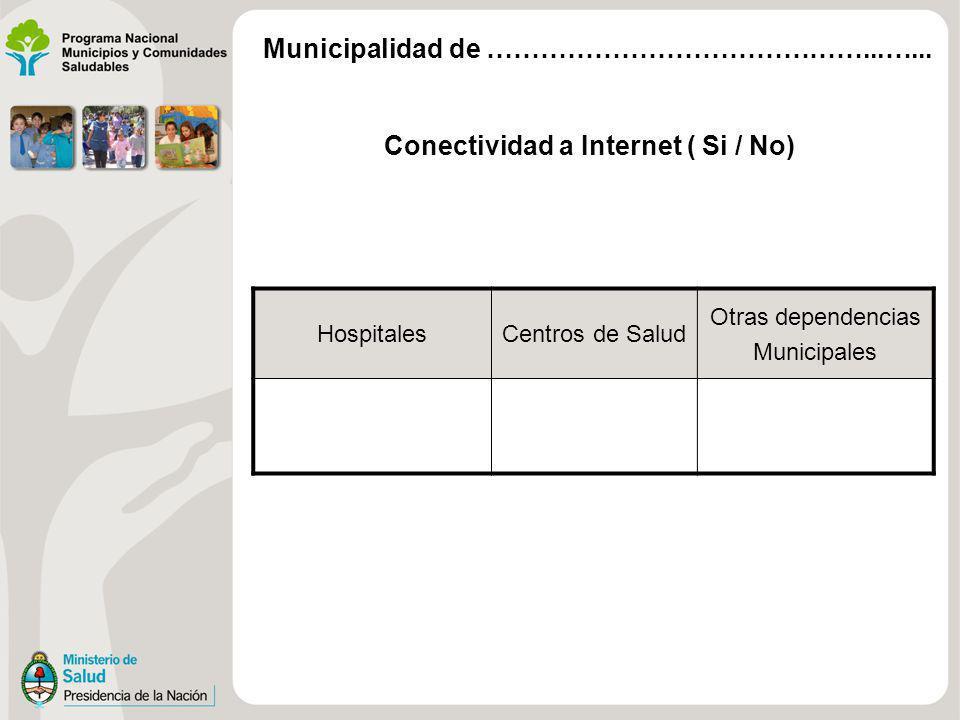 Conectividad a Internet ( Si / No) HospitalesCentros de Salud Otras dependencias Municipales Municipalidad de ……………………………………...…...