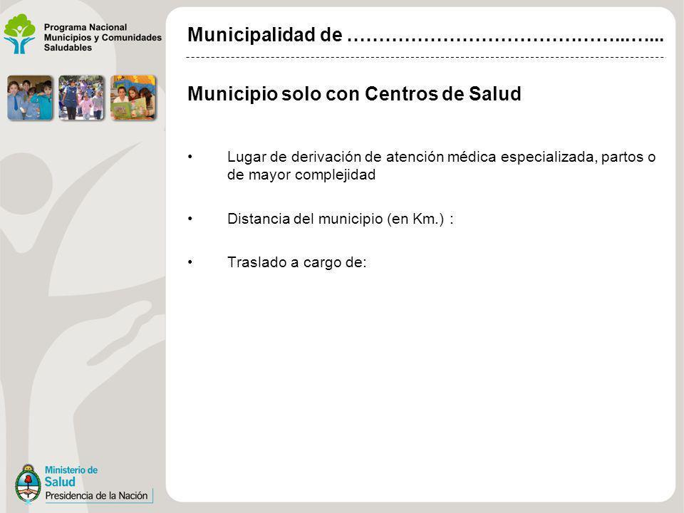 Municipio solo con Centros de Salud Lugar de derivación de atención médica especializada, partos o de mayor complejidad Distancia del municipio (en Km