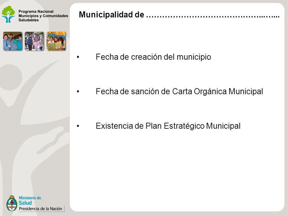 Fecha de creación del municipio Fecha de sanción de Carta Orgánica Municipal Existencia de Plan Estratégico Municipal Municipalidad de …………………………………….