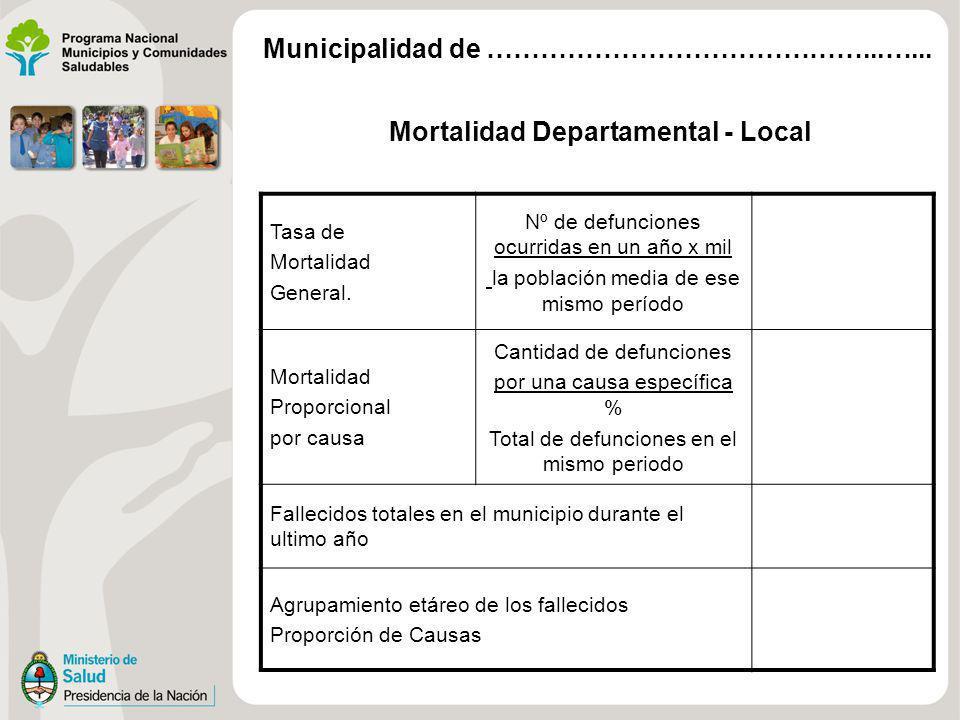 Mortalidad Departamental - Local Tasa de Mortalidad General. Nº de defunciones ocurridas en un año x mil la población media de ese mismo período Morta