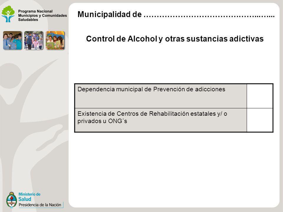 Control de Alcohol y otras sustancias adictivas Dependencia municipal de Prevención de adicciones Existencia de Centros de Rehabilitación estatales y/ o privados u ONG´s Municipalidad de ……………………………………...…...