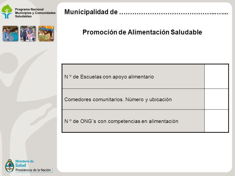 Promoción de Alimentación Saludable N º de Escuelas con apoyo alimentario Comedores comunitarios. Número y ubicación N º de ONG´s con competencias en
