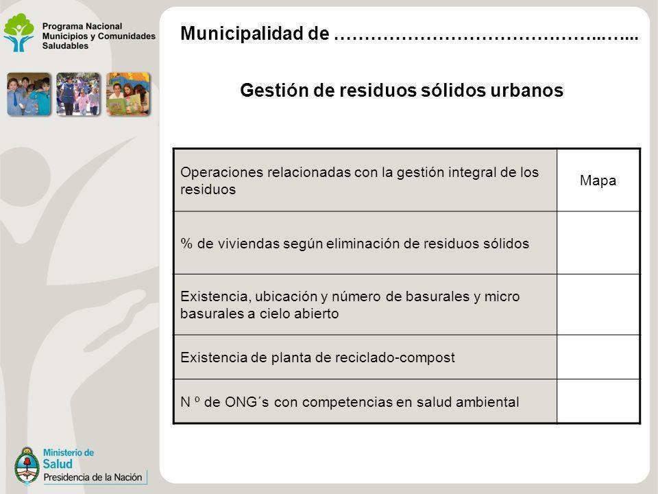 Gestión de residuos sólidos urbanos Operaciones relacionadas con la gestión integral de los residuos Mapa % de viviendas según eliminación de residuos