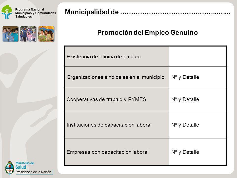 Promoción del Empleo Genuino Existencia de oficina de empleo Organizaciones sindicales en el municipio.Nº y Detalle Cooperativas de trabajo y PYMESNº