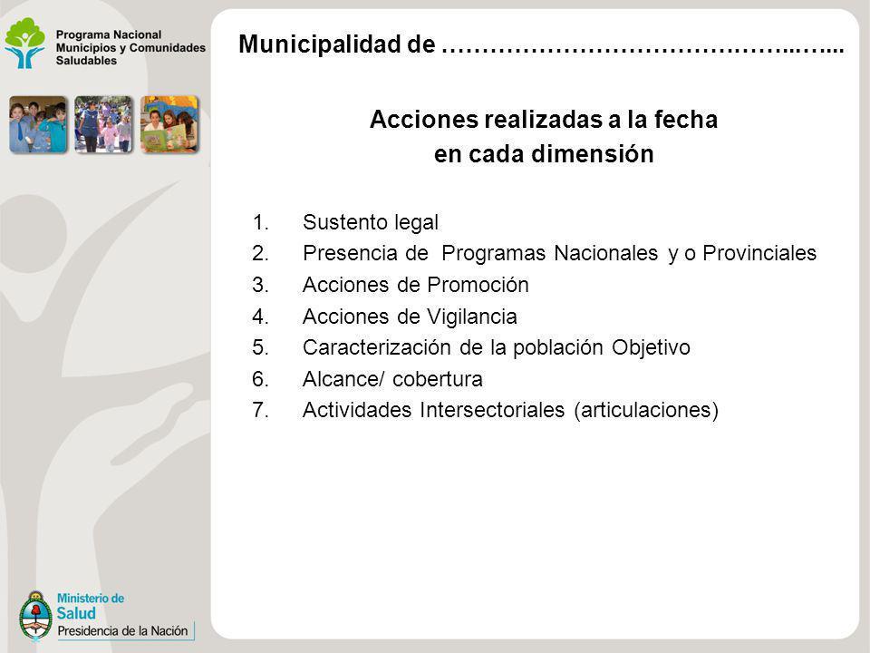 Acciones realizadas a la fecha en cada dimensión 1.Sustento legal 2.Presencia de Programas Nacionales y o Provinciales 3.Acciones de Promoción 4.Accio