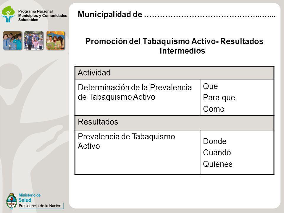 Promoción del Tabaquismo Activo- Resultados Intermedios Actividad Determinación de la Prevalencia de Tabaquismo Activo Que Para que Como Resultados Pr