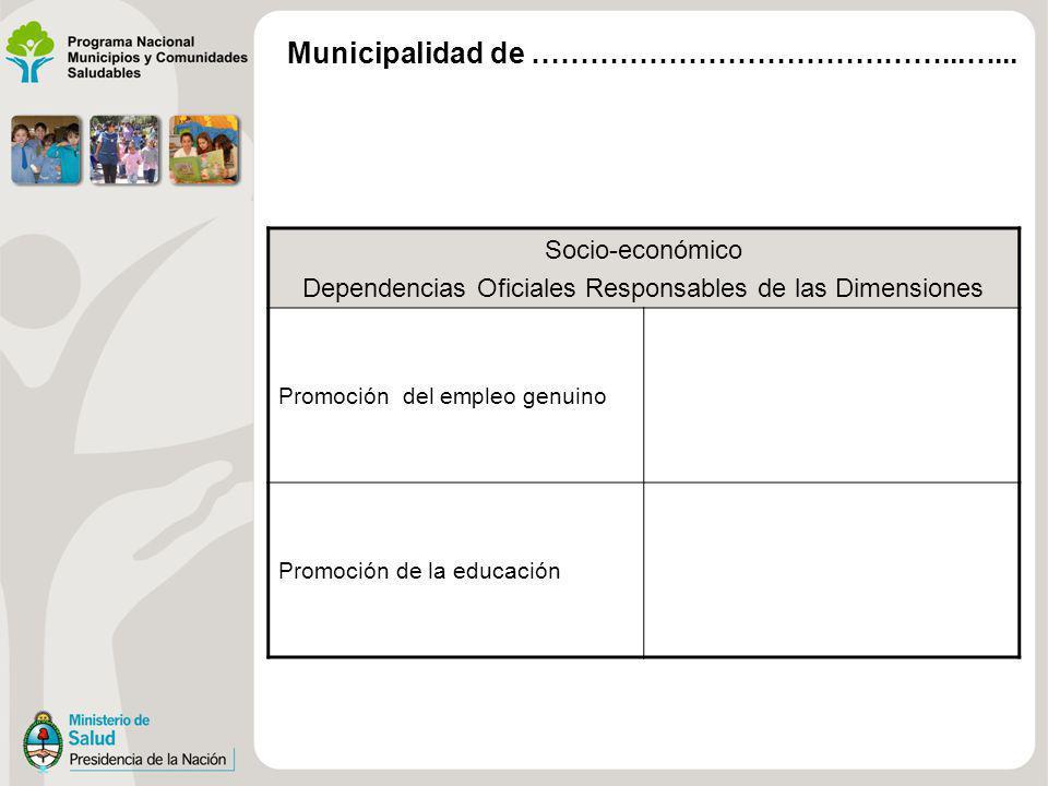 Socio-económico Dependencias Oficiales Responsables de las Dimensiones Promoción del empleo genuino Promoción de la educación Municipalidad de …………………