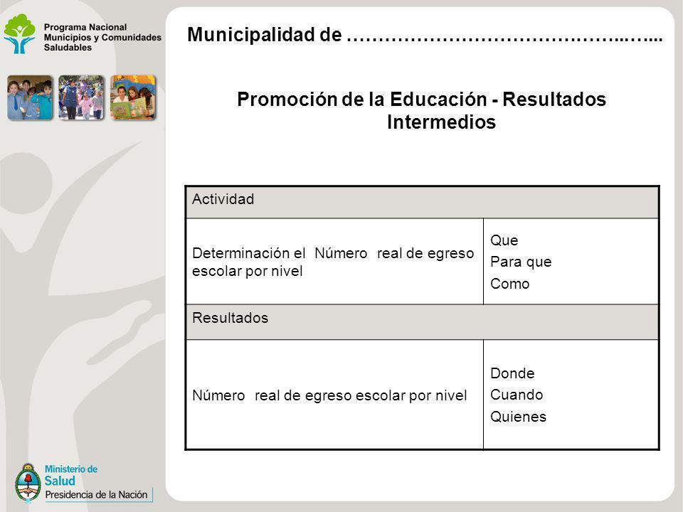 Promoción de la Educación - Resultados Intermedios Actividad Determinación el Número real de egreso escolar por nivel Que Para que Como Resultados Núm