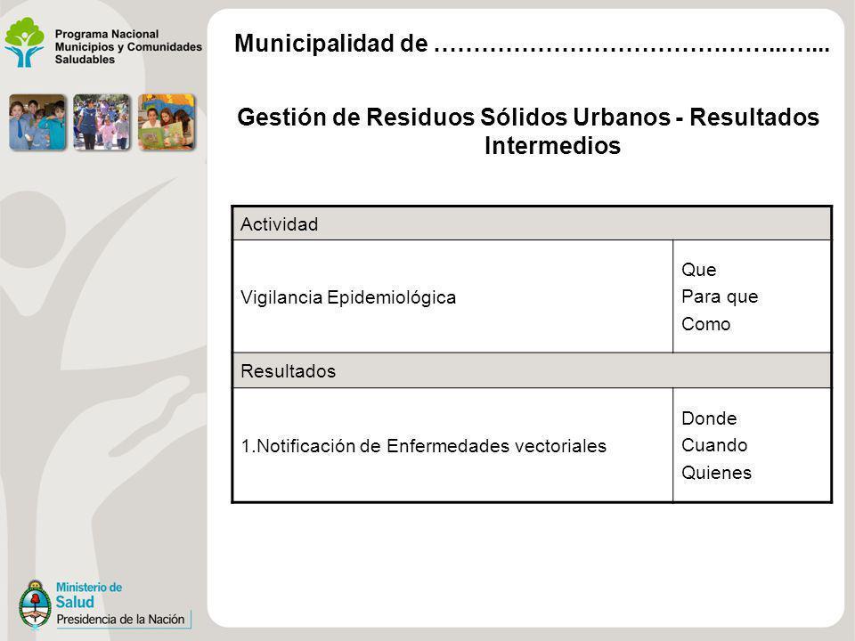 Gestión de Residuos Sólidos Urbanos - Resultados Intermedios Actividad Vigilancia Epidemiológica Que Para que Como Resultados 1.Notificación de Enferm