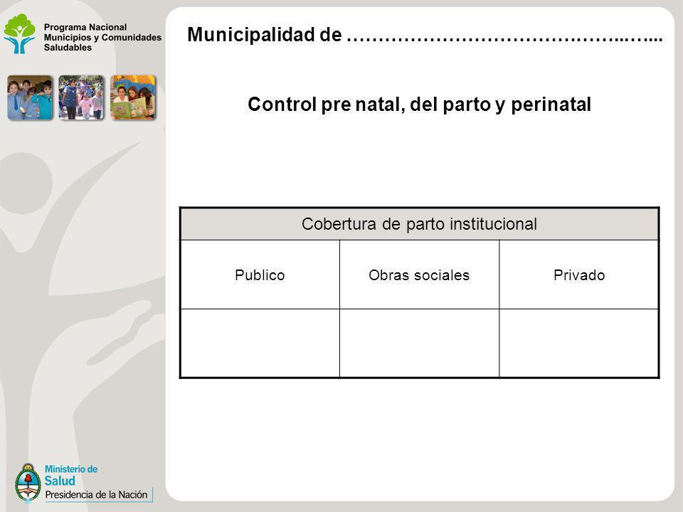 Control pre natal, del parto y perinatal Cobertura de parto institucional PublicoObras socialesPrivado Municipalidad de ……………………………………...…...