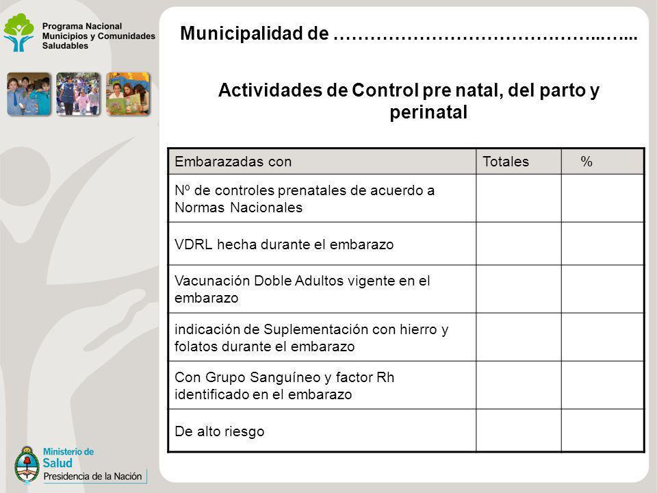 Actividades de Control pre natal, del parto y perinatal Embarazadas conTotales % Nº de controles prenatales de acuerdo a Normas Nacionales VDRL hecha