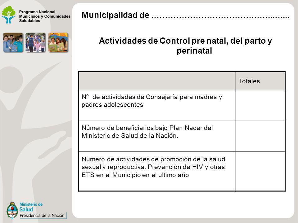 Totales Nº de actividades de Consejería para madres y padres adolescentes Número de beneficiarios bajo Plan Nacer del Ministerio de Salud de la Nación