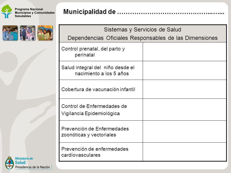 Sistemas y Servicios de Salud Dependencias Oficiales Responsables de las Dimensiones Control prenatal, del parto y perinatal Salud integral del niño d