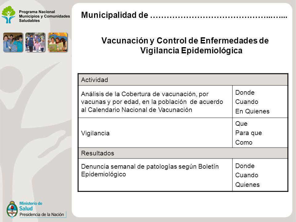 Vacunación y Control de Enfermedades de Vigilancia Epidemiológica Actividad Análisis de la Cobertura de vacunación, por vacunas y por edad, en la pobl