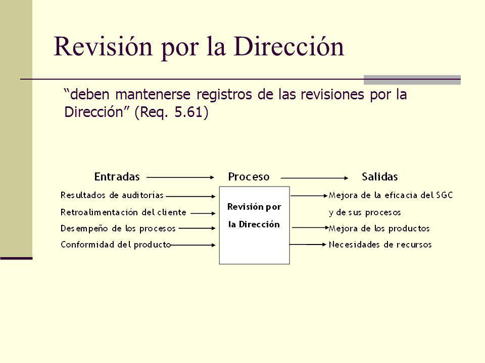 Revisión por la Dirección deben mantenerse registros de las revisiones por la Dirección (Req. 5.61)