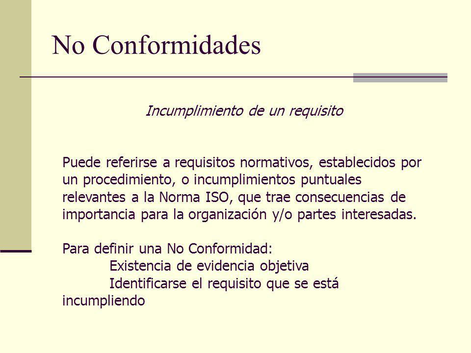 No Conformidades Incumplimiento de un requisito Puede referirse a requisitos normativos, establecidos por un procedimiento, o incumplimientos puntuale