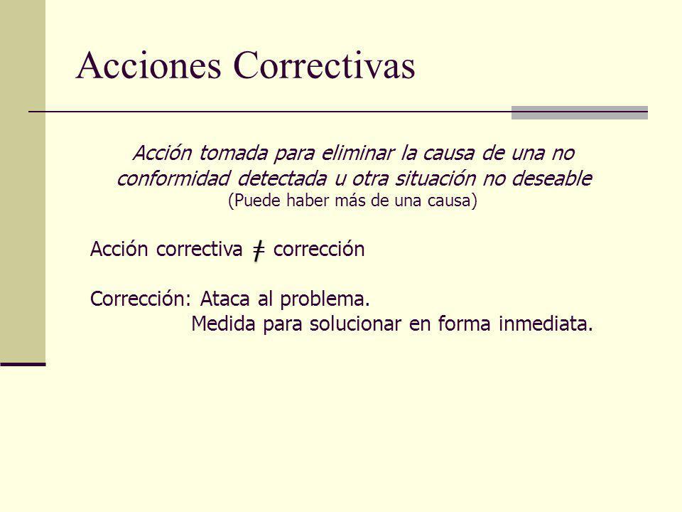Acciones Correctivas Acción tomada para eliminar la causa de una no conformidad detectada u otra situación no deseable (Puede haber más de una causa)