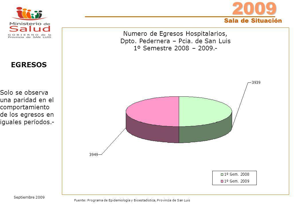 2009 Sala de Situación Sala de Situación Septiembre 2009 Fuente: Programa de Epidemiología y Bioestadística, Provincia de San Luis Numero de Egresos Hospitalarios, Dpto.