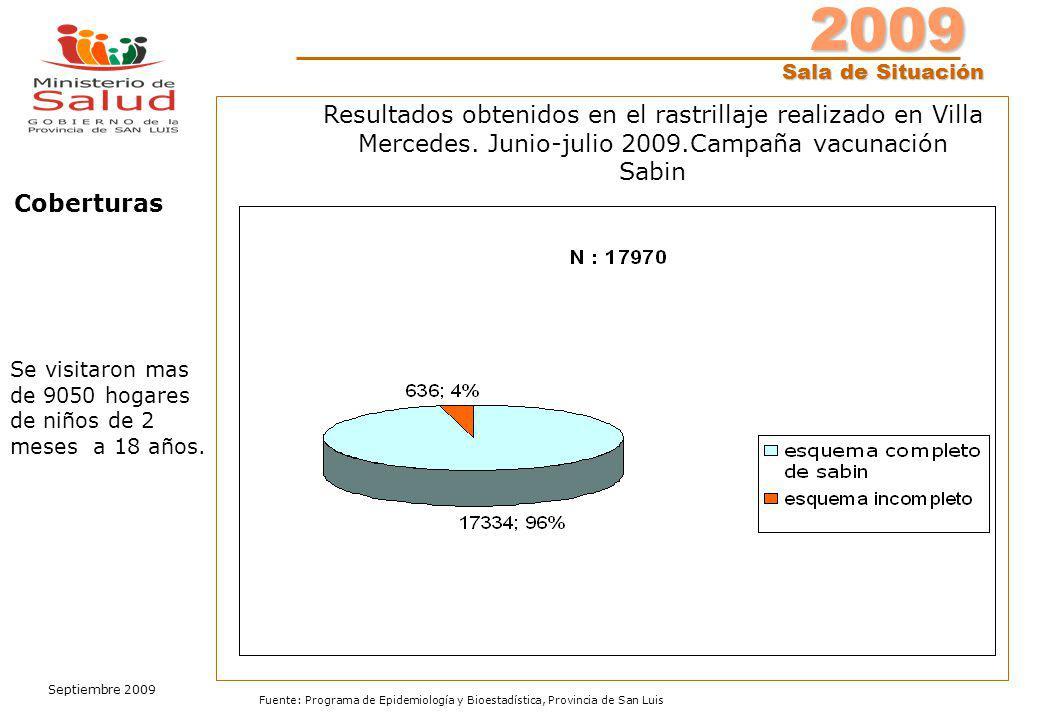 2009 Sala de Situación Sala de Situación Septiembre 2009 Fuente: Programa de Epidemiología y Bioestadística, Provincia de San Luis Coberturas Resultad
