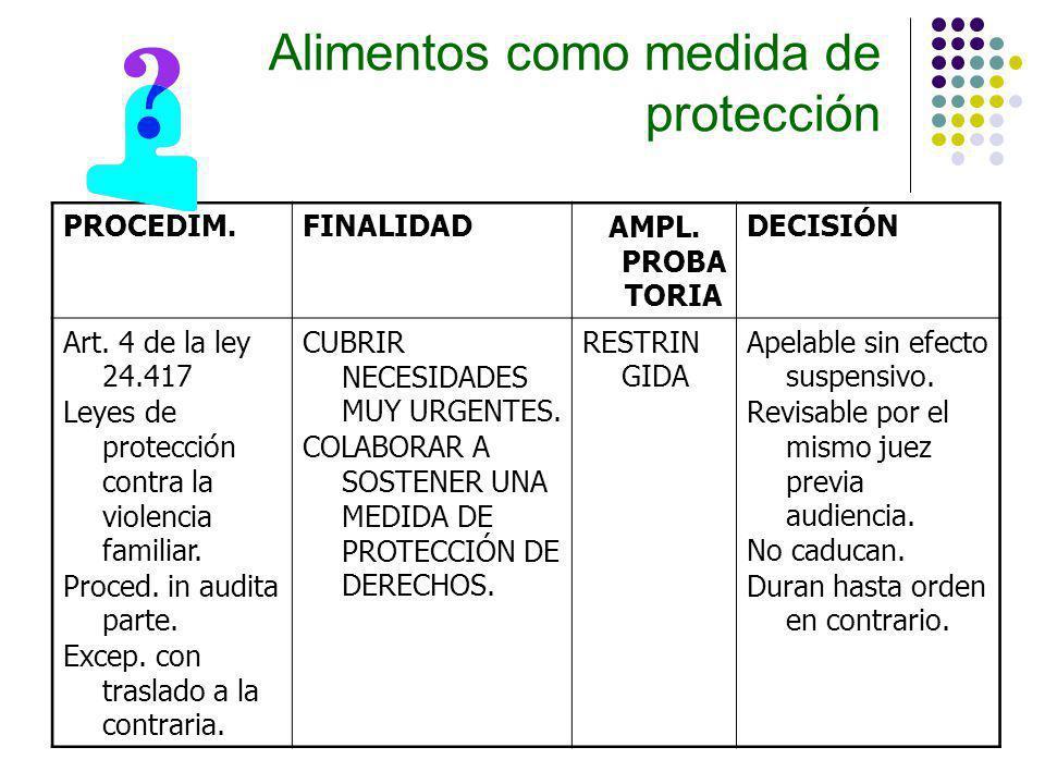 Alimentos como medida de protección PROCEDIM.FINALIDADAMPL.