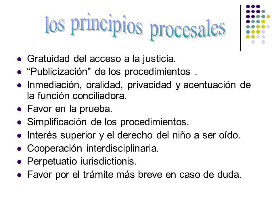 El proceso Palacio: avanzar, marchar hasta un fin determinado, no de una sola vez sino a través de sucesivos momentos Etapas o momentos del proceso.