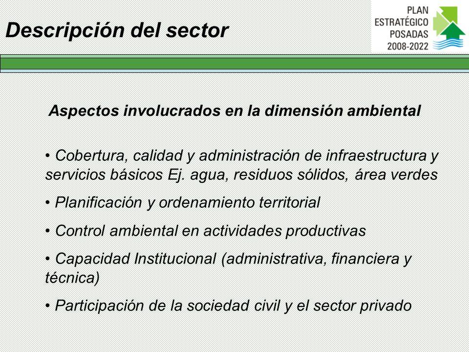 Descripción del sector Cobertura, calidad y administración de infraestructura y servicios básicos Ej. agua, residuos sólidos, área verdes Planificació