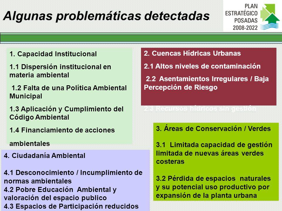 4. Ciudadanía Ambiental 4.1 Desconocimiento / Incumplimiento de normas ambientales 4.2 Pobre Educación Ambiental y valoración del espacio publico 4.3