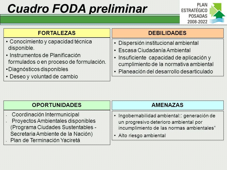 Cuadro FODA preliminar FORTALEZASDEBILIDADES Conocimiento y capacidad técnica disponible. Instrumentos de Planificación formulados o en proceso de for