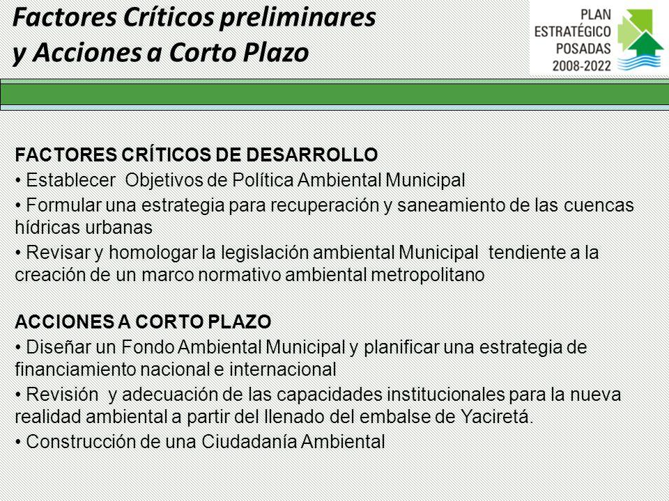 Factores Críticos preliminares y Acciones a Corto Plazo FACTORES CRÍTICOS DE DESARROLLO Establecer Objetivos de Política Ambiental Municipal Formular