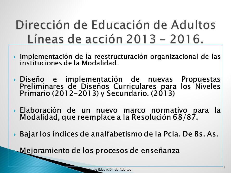 Implementación de la reestructuración organizacional de las instituciones de la Modalidad.