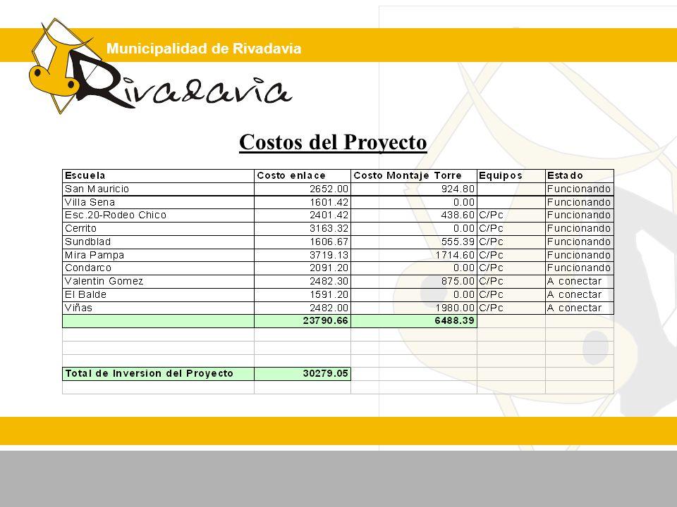 Municipalidad de Rivadavia Costos del Proyecto