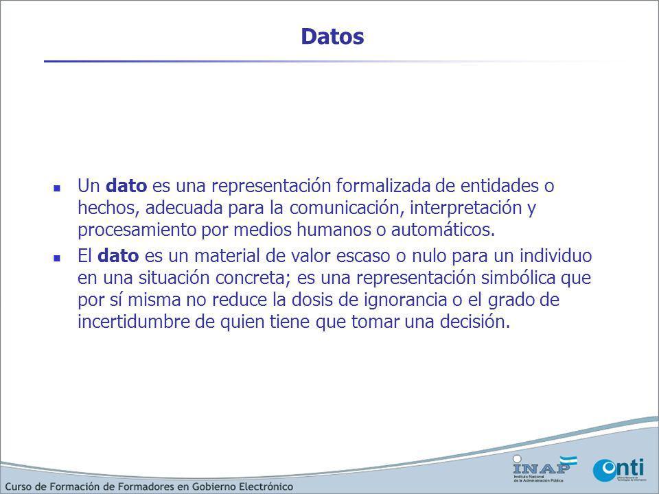 Datos Un dato es una representación formalizada de entidades o hechos, adecuada para la comunicación, interpretación y procesamiento por medios humanos o automáticos.