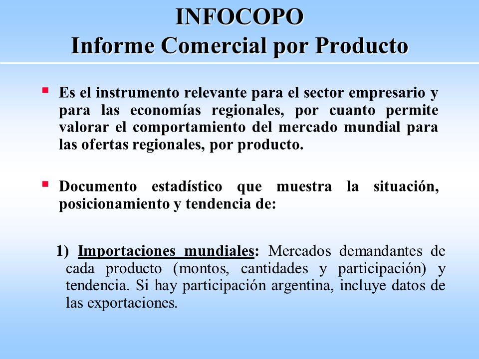 INFOCOPO Informe Comercial por Producto Es el instrumento relevante para el sector empresario y para las economías regionales, por cuanto permite valorar el comportamiento del mercado mundial para las ofertas regionales, por producto.