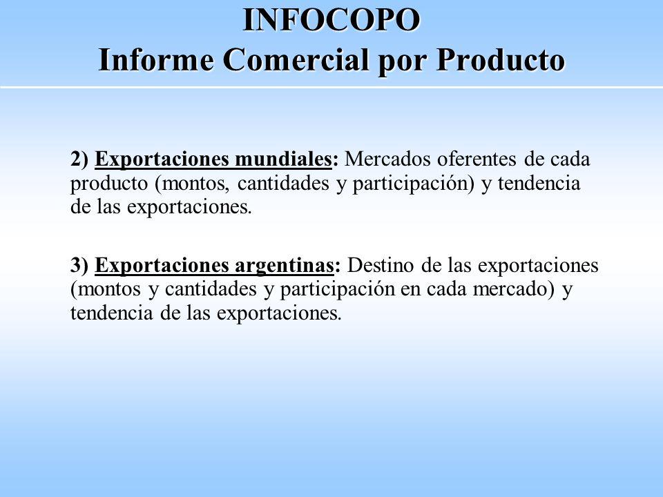 INFOCOPO Informe Comercial por Producto 2) Exportaciones mundiales: Mercados oferentes de cada producto (montos, cantidades y participación) y tendencia de las exportaciones.