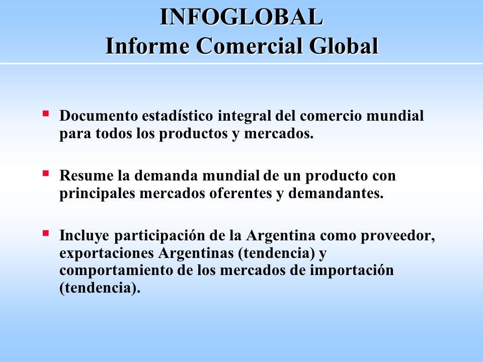 INFOGLOBAL Informe Comercial Global Documento estadístico integral del comercio mundial para todos los productos y mercados.
