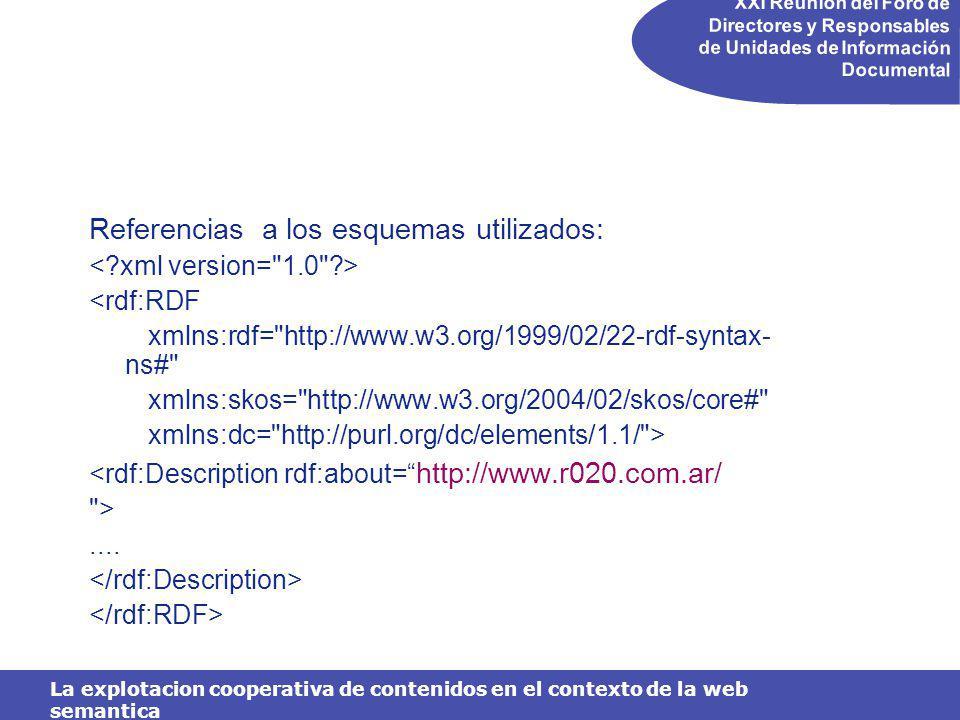 XXI Reunión del Foro de Directores y Responsables de Unidades de Información Documental La explotacion cooperativa de contenidos en el contexto de la web semantica Referencias a los esquemas utilizados: <rdf:RDF xmlns:rdf= http://www.w3.org/1999/02/22-rdf-syntax- ns# xmlns:skos= http://www.w3.org/2004/02/skos/core# xmlns:dc= http://purl.org/dc/elements/1.1/ > <rdf:Description rdf:about= http://www.r020.com.ar/ >....