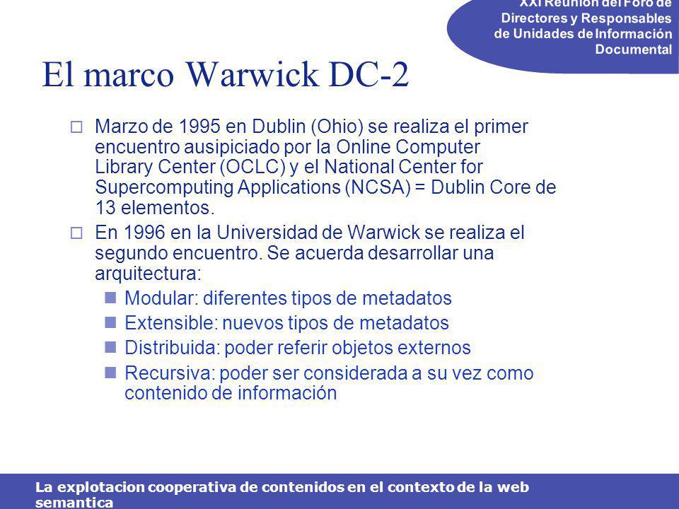 XXI Reunión del Foro de Directores y Responsables de Unidades de Información Documental La explotacion cooperativa de contenidos en el contexto de la web semantica El marco Warwick DC-2 Marzo de 1995 en Dublin (Ohio) se realiza el primer encuentro ausipiciado por la Online Computer Library Center (OCLC) y el National Center for Supercomputing Applications (NCSA) = Dublin Core de 13 elementos.