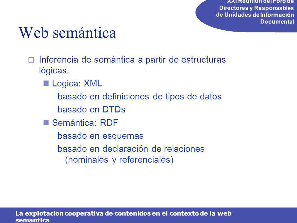 XXI Reunión del Foro de Directores y Responsables de Unidades de Información Documental La explotacion cooperativa de contenidos en el contexto de la web semantica Web semántica Inferencia de semántica a partir de estructuras lógicas.