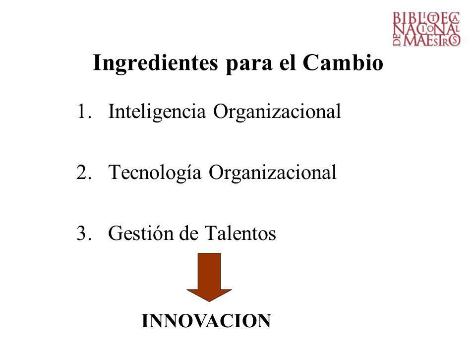Ingredientes para el Cambio 1.Inteligencia Organizacional 2.Tecnología Organizacional 3.Gestión de Talentos INNOVACION