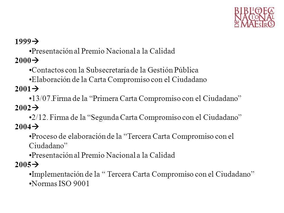 1999 Presentación al Premio Nacional a la Calidad 2000 Contactos con la Subsecretaría de la Gestión Pública Elaboración de la Carta Compromiso con el Ciudadano 2001 13/07.Firma de la Primera Carta Compromiso con el Ciudadano 2002 2/12.